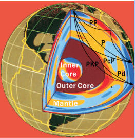 地球内部分层示意图