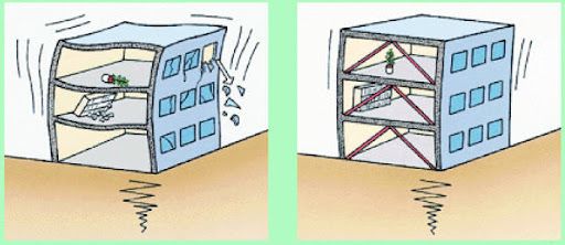 """减震技术在建筑工程上的应用可以有效减轻地震灾害以做到""""小震不坏,中震可修,大震不倒"""""""