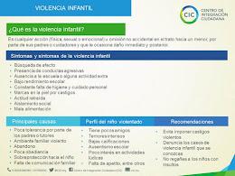 VIOLENCIA INFANTIL-