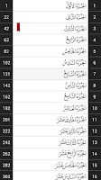Screenshot of Quran - Mushaf Tajweed
