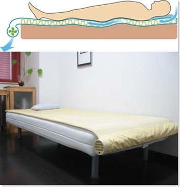 airconditionedbed