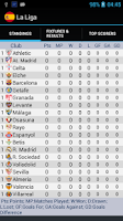 Screenshot of La Liga Standings