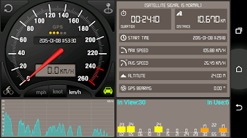 Screenshot of Speedometer GPS