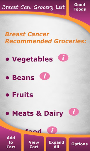 Breast Cancer Grocery List