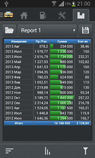 Cars Manager Unlocker - screenshot