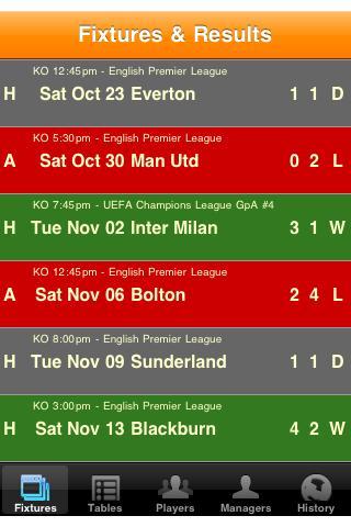 Spurs Soccer Diary