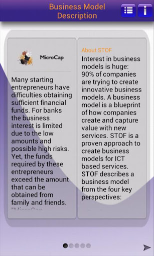 Business Model Stress Testing