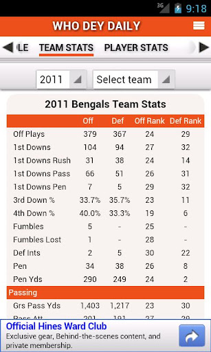 免費運動App|Bengals by StatSheet|阿達玩APP