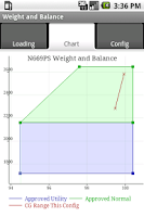 Screenshot of Avilution Weight and Balance