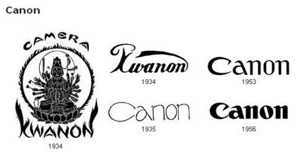 Historia de los logos! (con fotos de todas las marcas)