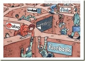 social_networks2