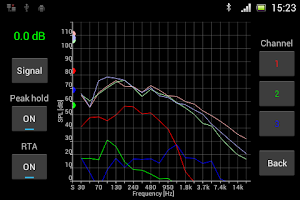 Screenshot of SPL Spectrum Analyzer