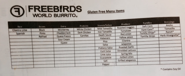 Freebirds Gluten Free Menu