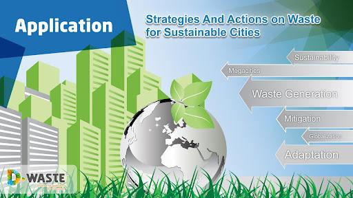SWM - Sustainable Cities