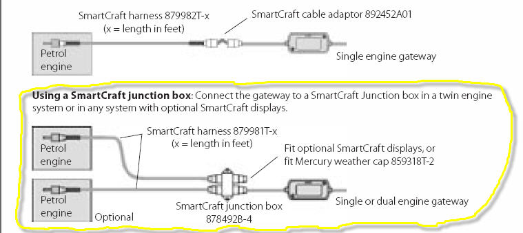 SmartCraft smartcraft wiring the hull truth boating and fishing forum mercury smartcraft wiring diagram at bayanpartner.co