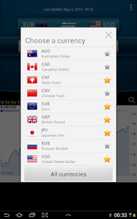 Easy Currency Converter Pro- screenshot thumbnail