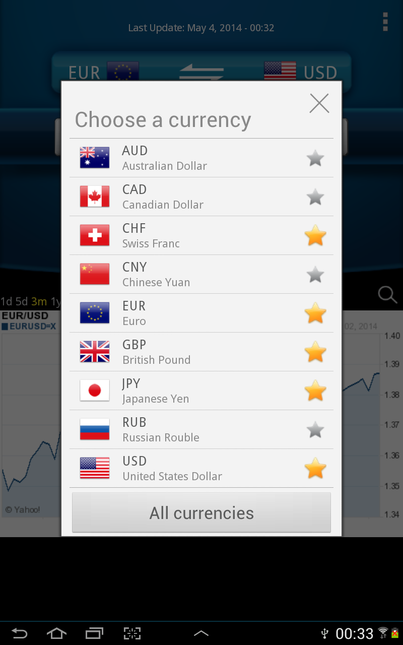 Easy Currency Converter Pro Screenshot 12