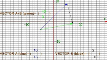 Screenshot of Math Graph
