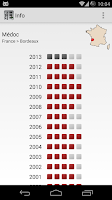 Screenshot of Wine Vintages