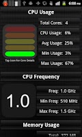 Screenshot of CPU Usage Monitor