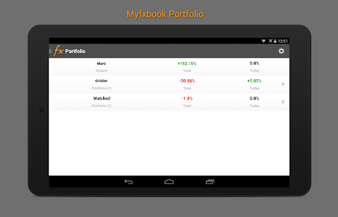 Forex factory calendar apk download