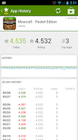 Screenshot of App Stats (beta)