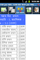 Screenshot of Horoscope Hindi