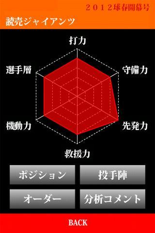篠塚和典の画像 p1_30