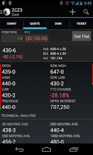 App Barchart Trader version 2015 APK