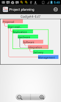 Screenshot of Project planning