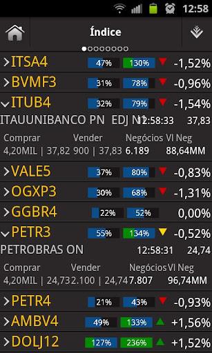 Coinvalores