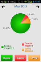 Screenshot of Uang Ku - Expense Tracker