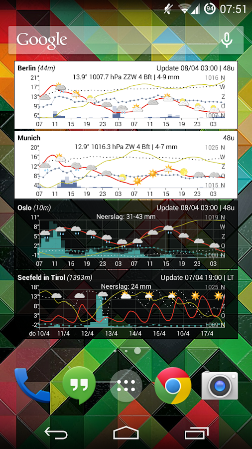 Meteogram Widget - Donate Screenshot 3