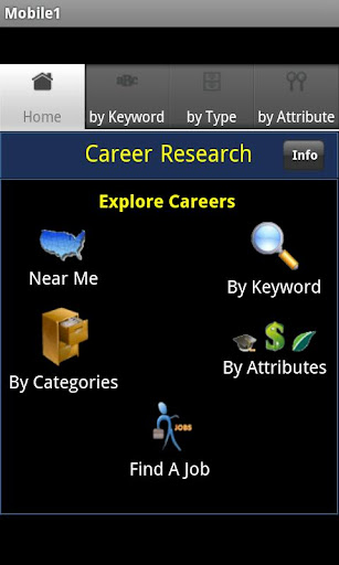 Career Search Salary Data