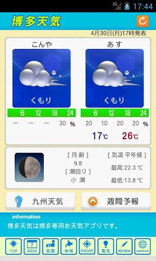 【免費天氣App】博多天気-APP點子