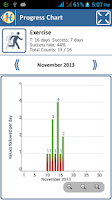 Screenshot of iPro Habit Tracker Free