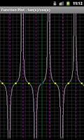 Screenshot of Function Plot