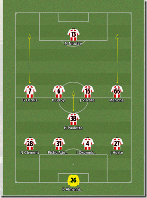 my defensive 4-1-4-1 tactics for Football Manager 2008