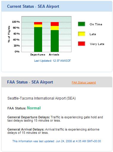 SeaTac airport status