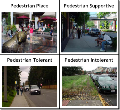 Degrees of pedestrian friendliness