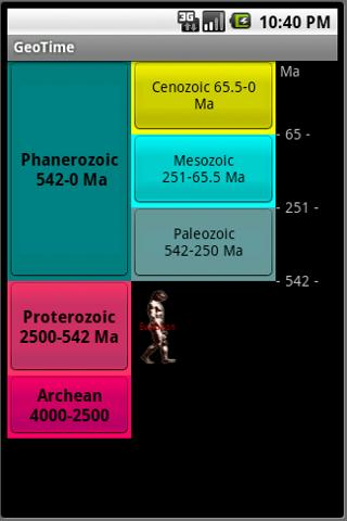 Geological Time Scale