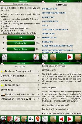 MBA Business Learning Course