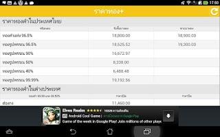 Screenshot of ราคาทอง+