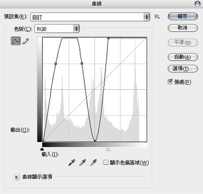 TQC Photoshop CS3認證解題-307 普普藝術-曲線調整畫面