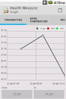 Screenshot of Health Measure Graph