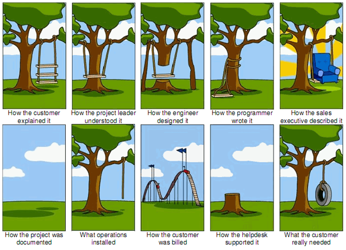 The Tree Swing Project Management Cartoon