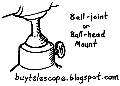 Ball joint mount