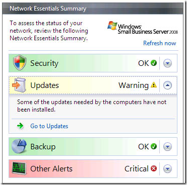 Network Essentials Summary