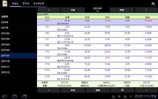 Screenshot of パチンコ/パチスロ収支 for tablet