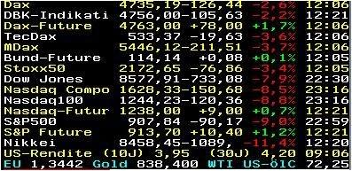 Borsa grafici indici e futures americani in tempo reale for Borsa giapponese tempo reale